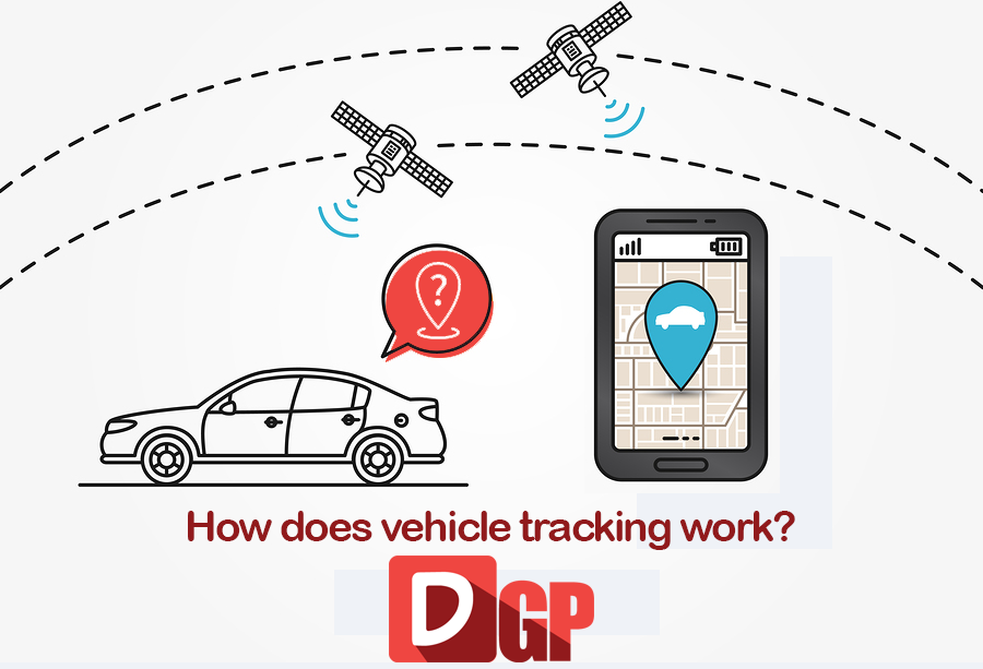 How does vehicle tracking work?